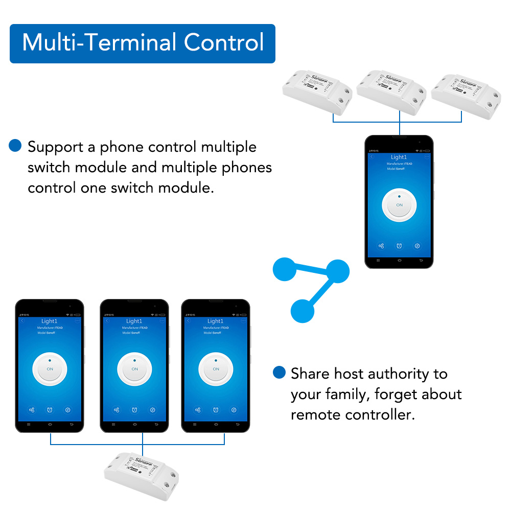 2x Sonoff Smart Remote Control Wifi Home Automation Wireless Light ...