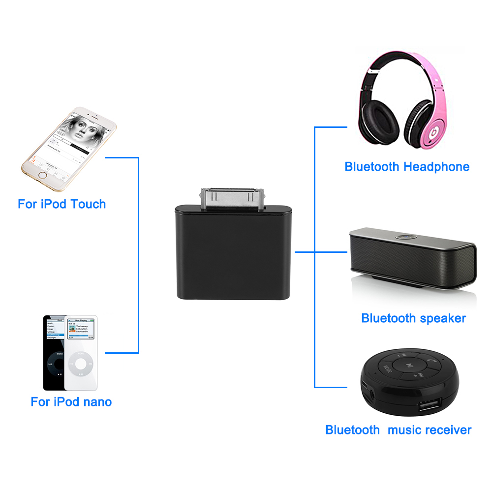 Ipod bottom dock bluetooth transmitter